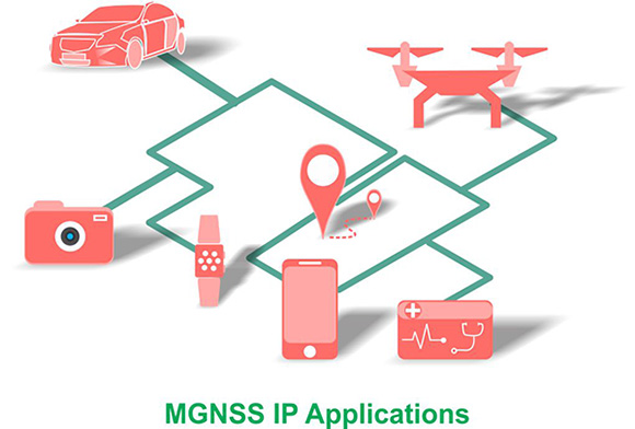 M GNSS IP Applications