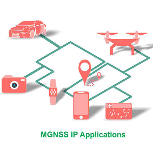 MGNSS IP
